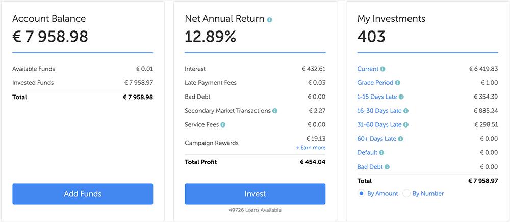 Mintos Account Balance Sept 2019