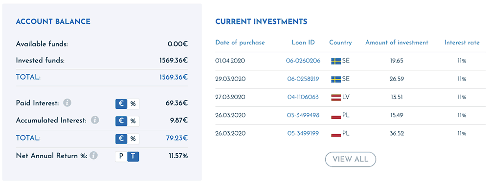 viainvest march 2020