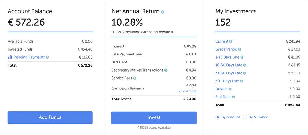 mintos invest access april 2020