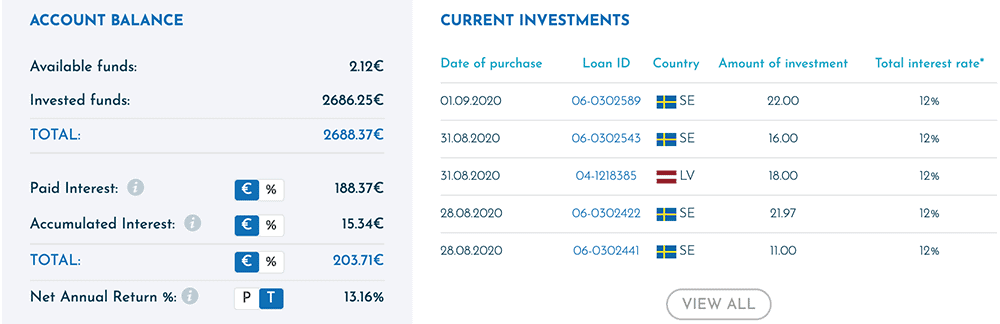 viainvest august 2020