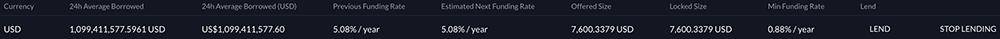 ftx margin lending