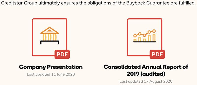 lendermarket buyback guarantee 2021